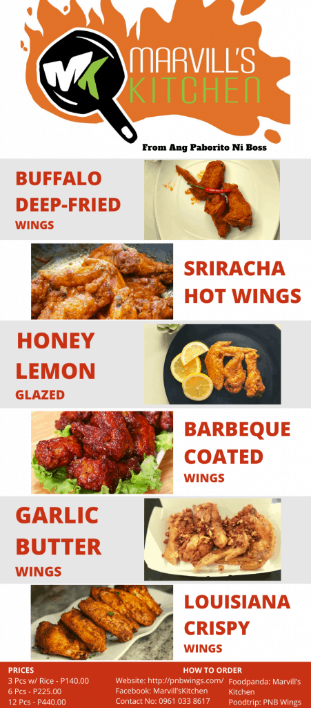 Where Do Chicken Wings Come From?